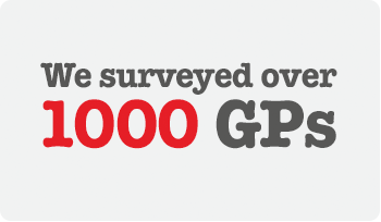 We surveyed over 1000 GPs